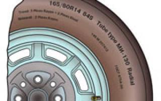 Обозначение индекса скорости на шинах
