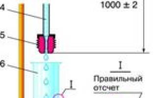 Неисправности системы питания карбюраторного двигателя