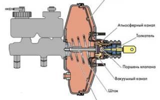 Клапан вакуумного усилителя тормозов