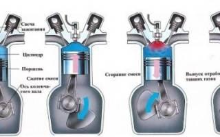 Клапан изменения геометрии впускного коллектора