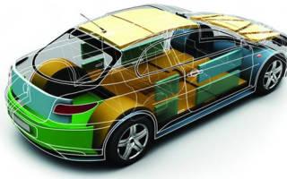 Какая виброизоляция лучше для авто