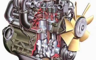 Работа двигателя автомобиля