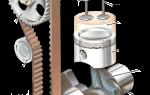 Принцип работы клапанов двигателя