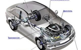Основные агрегаты автомобиля