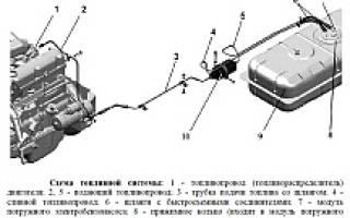 Умз 4216 регулятор давления топлива
