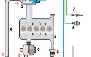 Клапан системы рециркуляции ог