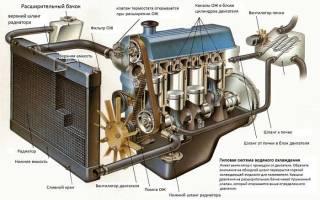 Система охлаждения воздушного