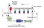Принцип работы регулятор давления топлива