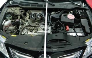 Пена для мойки двигателя