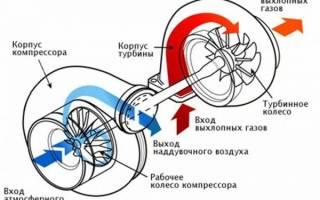 Как установить турбину на ваз 2107 инжектор