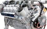 Контрактный двигатель что это