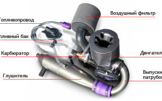 Принцип работы калильный двигатель
