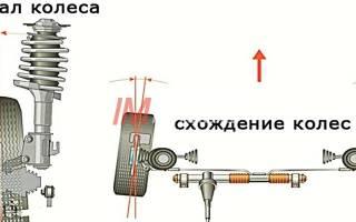 Сход развал задних колес