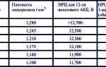 Уравнительная зарядка акб