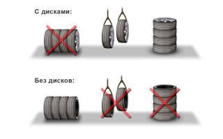 Правильное хранение колес