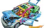 Сколько стоит покраска одного элемента машины