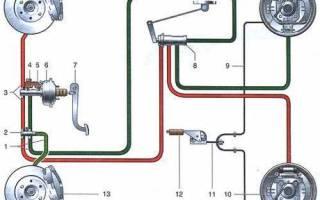 Тип тормозной системы