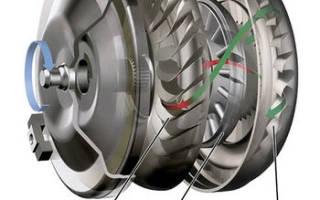 Принцип работы гидротрансформатора