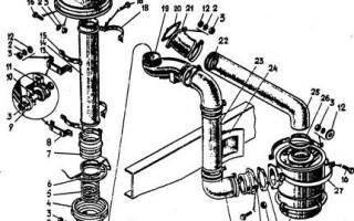 Проверка герметичности впускного тракта камаз