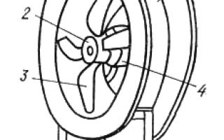 Как работает вентилятор