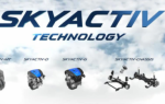 Skyactiv technology что это