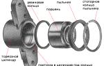 Как расшевелить тормозной цилиндр