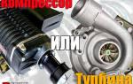 Турбина и компрессор разница