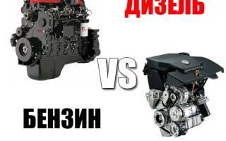 Сравнение бензинового двигателя и дизельного