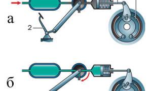 Пневматическая система тормозов