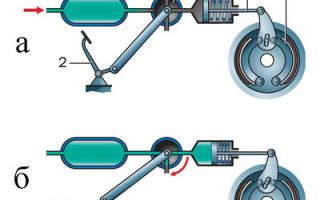 Пневматическая тормозная система грузового автомобиля