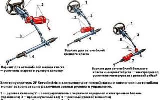 Рейка рулевая с электроусилителем