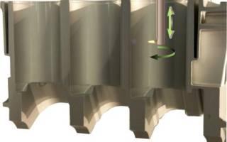 Способы уплотнения гильзы цилиндра