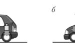 Распределение тормозных усилий