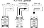 Проверка клапана вентиляции картерных газов