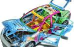 Покраска и ремонт кузова автомобиля