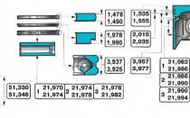 Размеры поршневых колец таблица взаимозаменяемость
