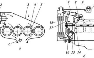 Системы охлаждения двигателя