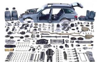 Из каких основных частей состоит автомобиль